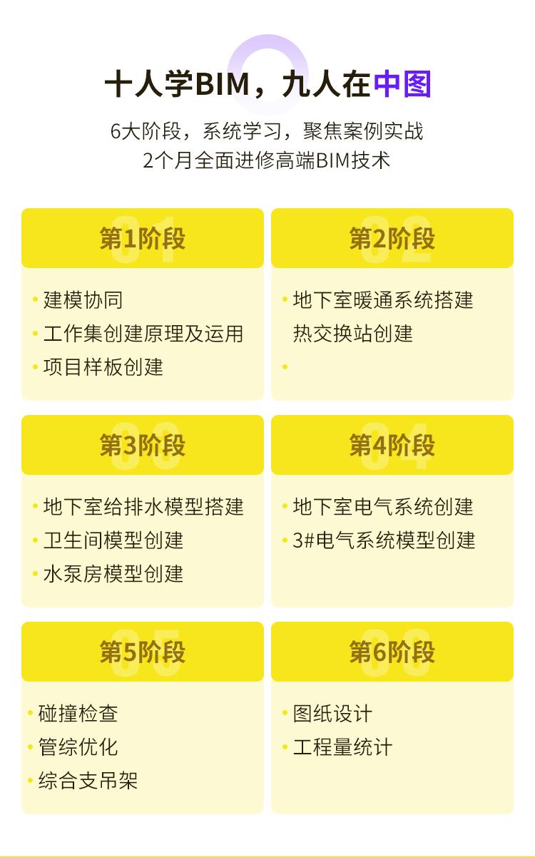 机电BIM高端研修班切图_05.jpg