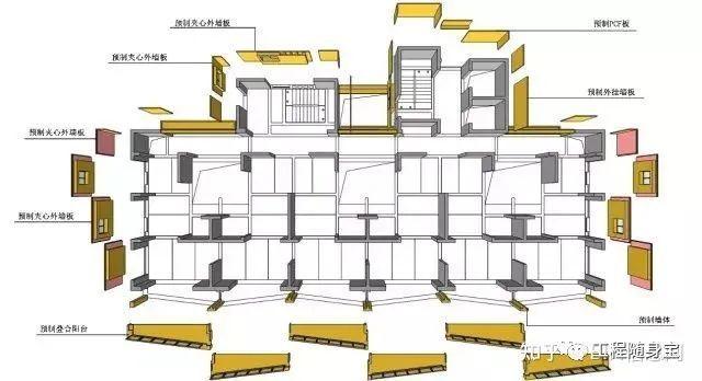 装配式+BIM建筑应用案例分享_14
