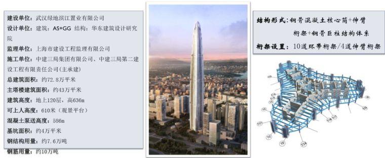 武汉绿地中心项目BIM项目应用_1