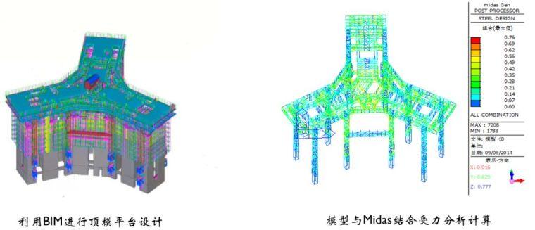 武汉绿地中心项目BIM项目应用_11