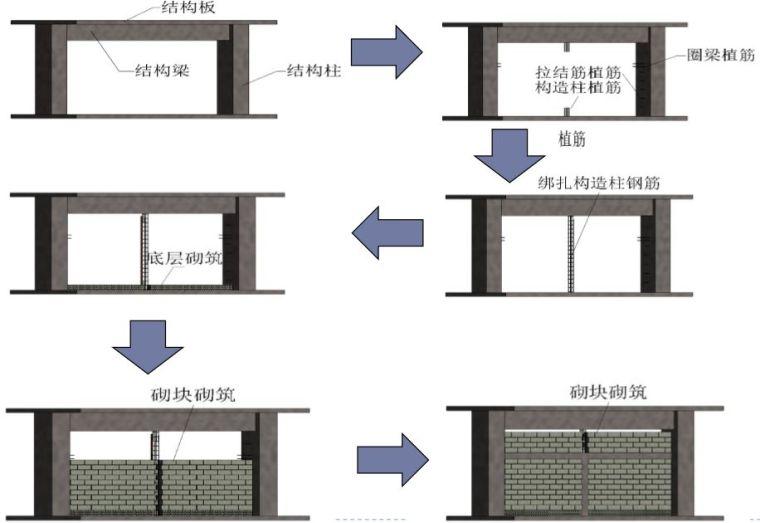 武汉绿地中心项目BIM项目应用_15