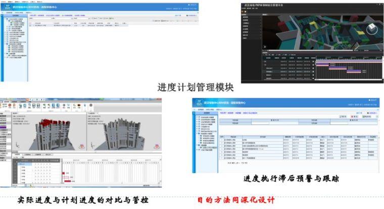 武汉绿地中心项目BIM项目应用_28