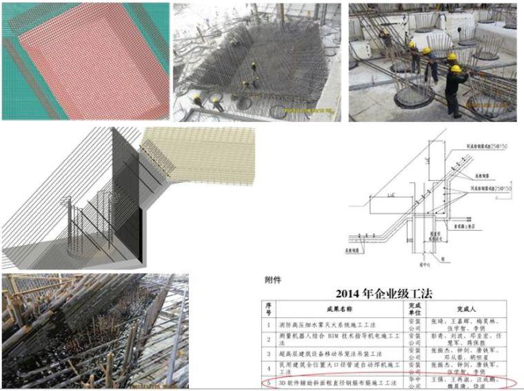 武汉绿地中心项目BIM项目应用_24