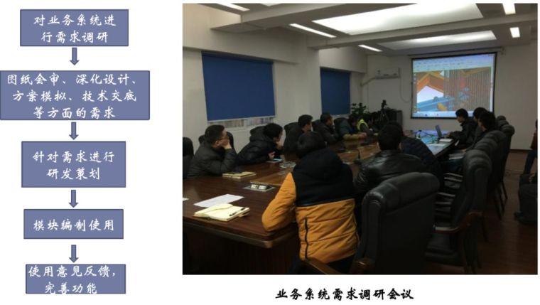 武汉绿地中心项目BIM项目应用_30