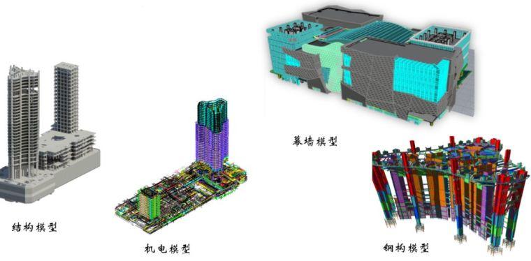 武汉绿地中心项目BIM项目应用_34