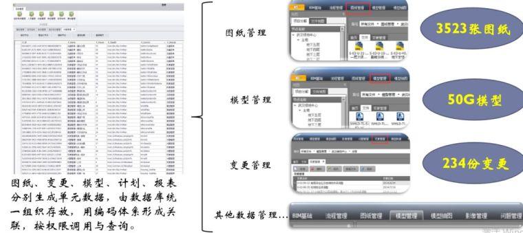 武汉绿地中心项目BIM项目应用_37