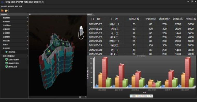 武汉绿地中心项目BIM项目应用_45