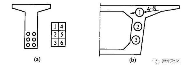 市政工程制图——桥涵、隧道工程结构制图篇_2