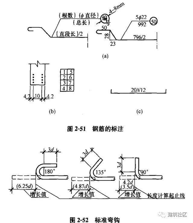 市政工程制图——桥涵、隧道工程结构制图篇_6