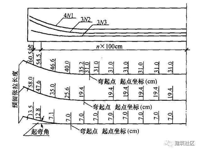 市政工程制图——桥涵、隧道工程结构制图篇_4