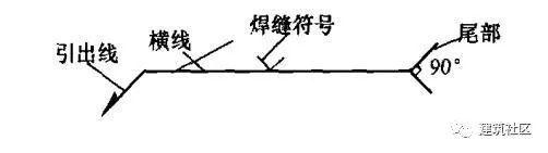 市政工程制图——桥涵、隧道工程结构制图篇_12