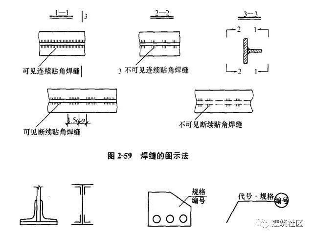 市政工程制图——桥涵、隧道工程结构制图篇_13