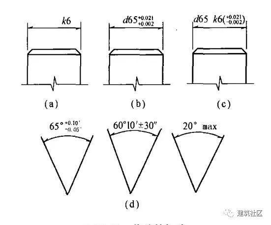 市政工程制图——桥涵、隧道工程结构制图篇_15
