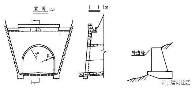 市政工程制图——桥涵、隧道工程结构制图篇_18